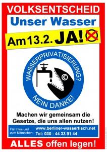 Volksentscheid Berliner Wasser